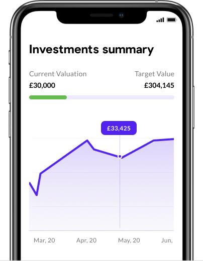 financial health check up